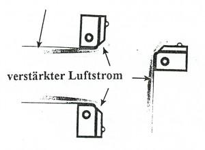 Line Blow Luftstrom